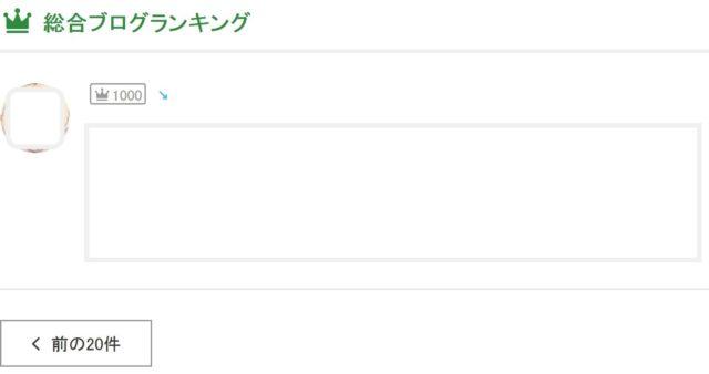 ジャンル総合ランキング1000位
